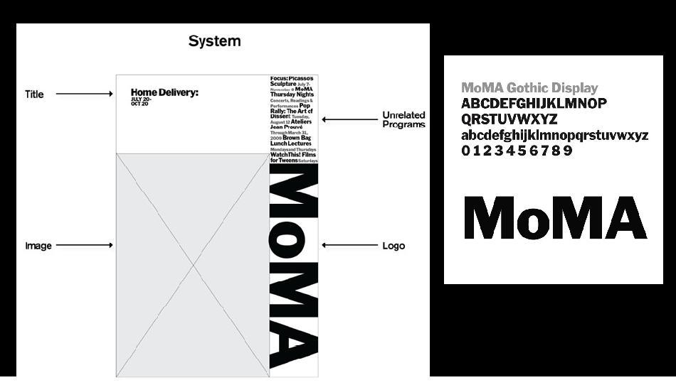 MoMA normativa