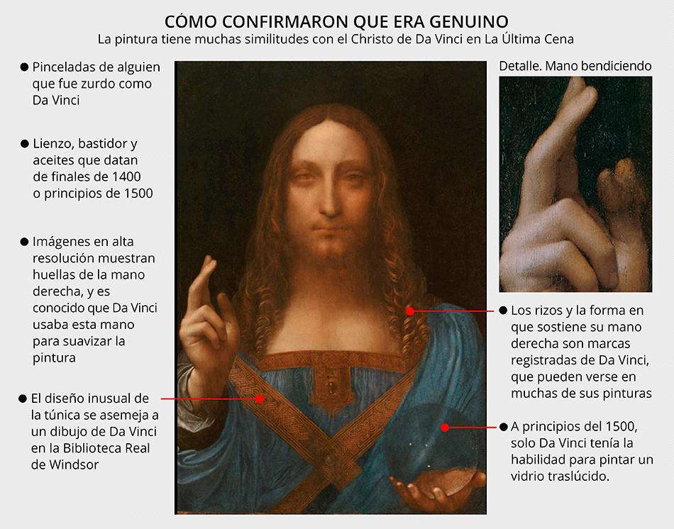 salvator-mundi-leonardo-how-they-knew-it-was-genuine-espanol