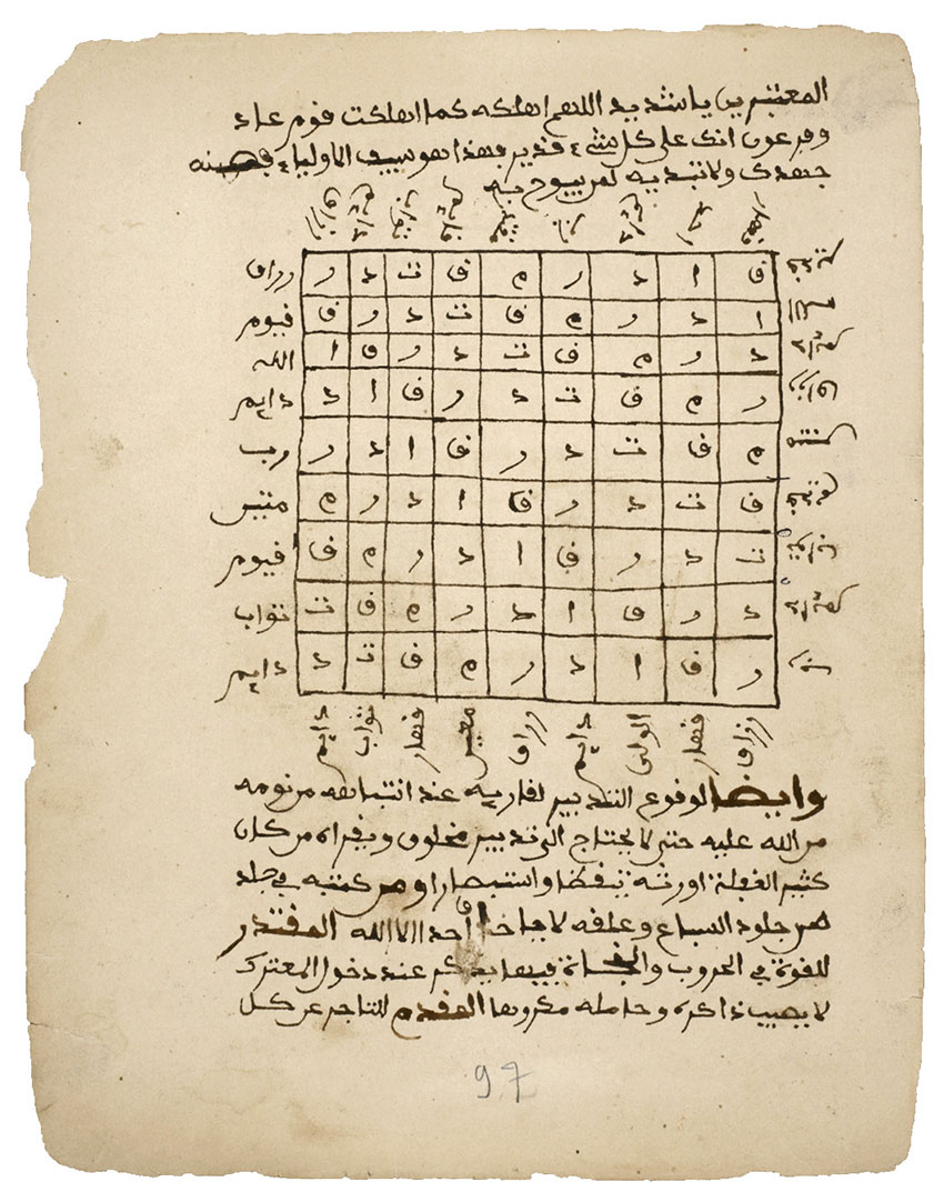 Curing Diseases and Effects both Apparent and Hidden. Timbuktu, Mali. 1733. Manuscript on paper_African Art
